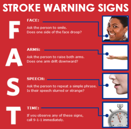 Stroke Warning Signs